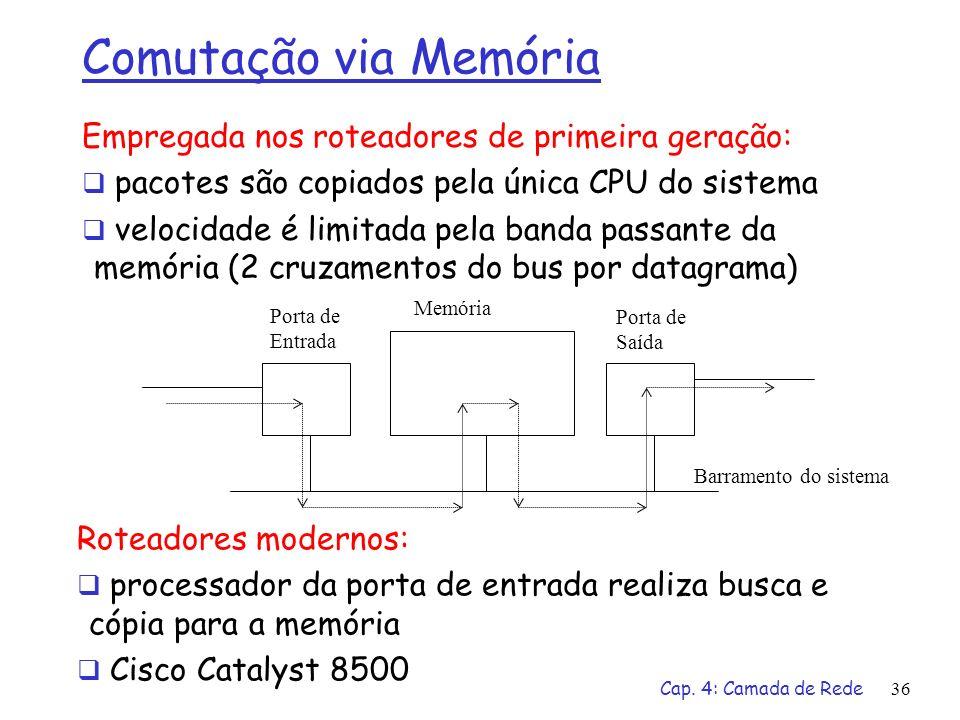 Cap. 4: Camada de Rede36 Comutação via Memória Empregada nos roteadores de primeira geração: pacotes são copiados pela única CPU do sistema velocidade