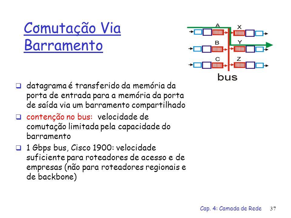 Cap. 4: Camada de Rede37 Comutação Via Barramento datagrama é transferido da memória da porta de entrada para a memória da porta de saída via um barra
