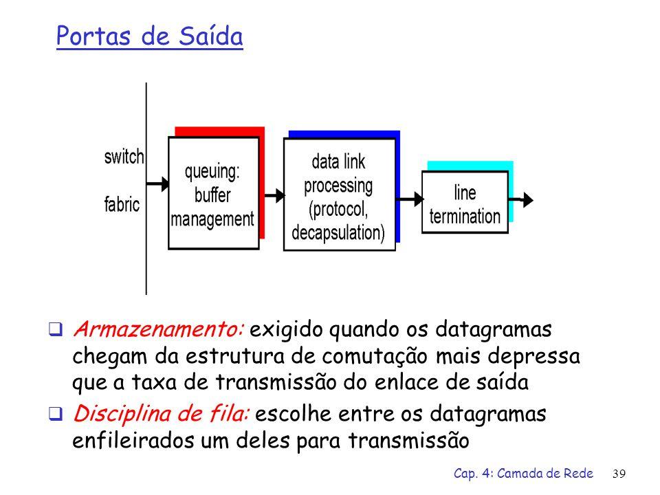 Cap. 4: Camada de Rede39 Portas de Saída Armazenamento: exigido quando os datagramas chegam da estrutura de comutação mais depressa que a taxa de tran