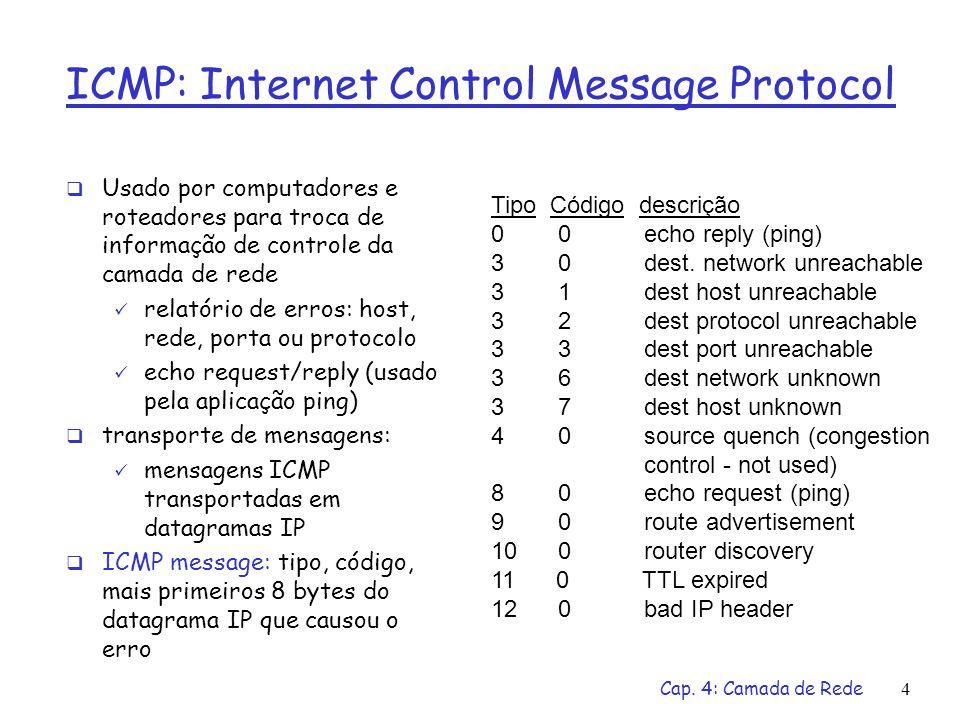 Cap. 4: Camada de Rede4 ICMP: Internet Control Message Protocol Usado por computadores e roteadores para troca de informação de controle da camada de