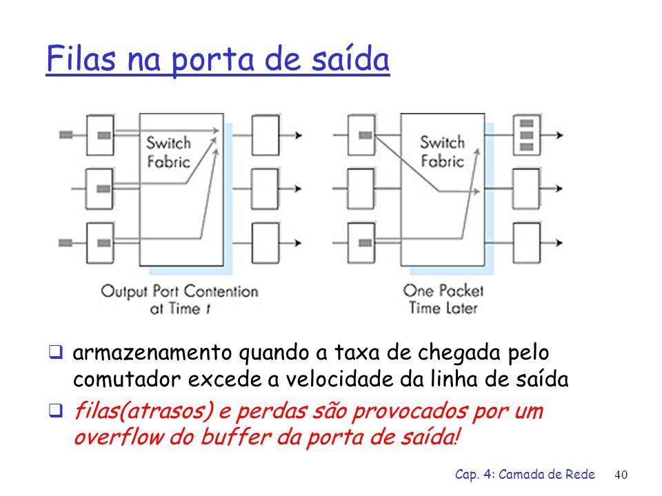 Cap. 4: Camada de Rede40 Filas na porta de saída armazenamento quando a taxa de chegada pelo comutador excede a velocidade da linha de saída filas(atr
