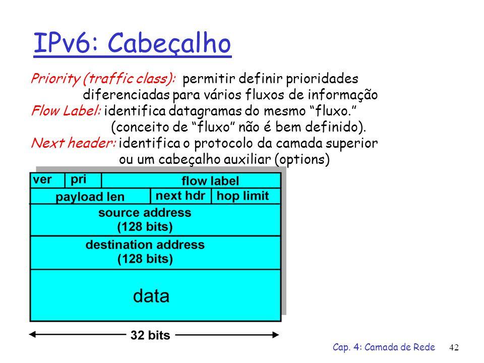 Cap. 4: Camada de Rede42 IPv6: Cabeçalho Priority (traffic class): permitir definir prioridades diferenciadas para vários fluxos de informação Flow La