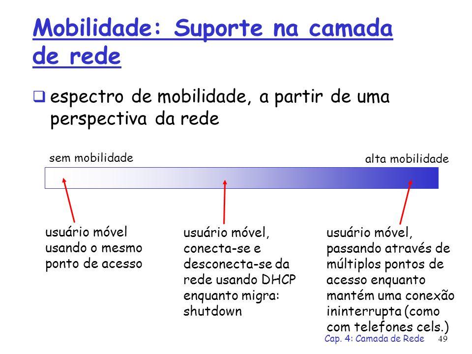 Cap. 4: Camada de Rede49 Mobilidade: Suporte na camada de rede espectro de mobilidade, a partir de uma perspectiva da rede sem mobilidade alta mobilid