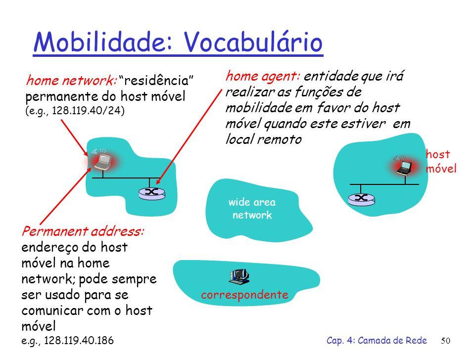 Cap. 4: Camada de Rede50 Mobilidade: Vocabulário home network: residência permanente do host móvel (e.g., 128.119.40/24) Permanent address: endereço d