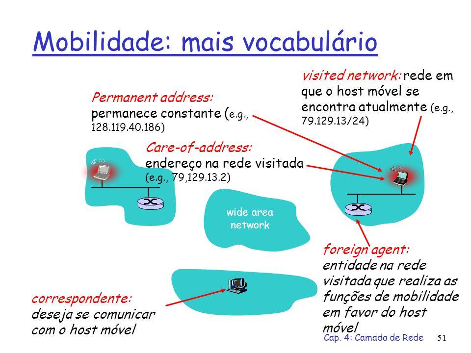 Cap. 4: Camada de Rede51 Mobilidade: mais vocabulário Care-of-address: endereço na rede visitada (e.g., 79,129.13.2) wide area network visited network
