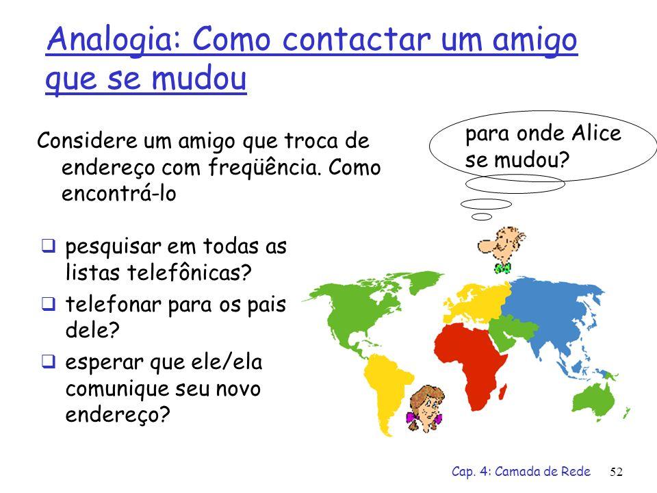 Cap. 4: Camada de Rede52 Analogia: Como contactar um amigo que se mudou pesquisar em todas as listas telefônicas? telefonar para os pais dele? esperar