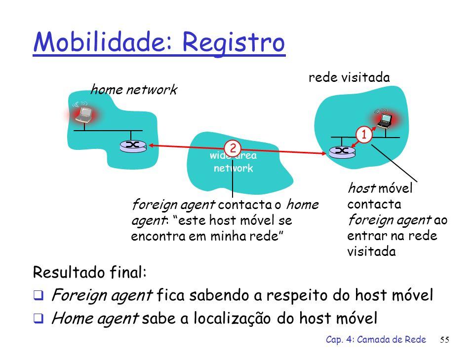 Cap. 4: Camada de Rede55 Mobilidade: Registro Resultado final: Foreign agent fica sabendo a respeito do host móvel Home agent sabe a localização do ho