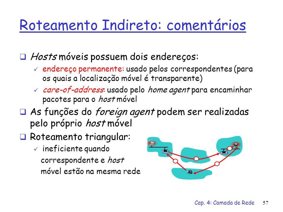 Cap. 4: Camada de Rede57 Roteamento Indireto: comentários Hosts móveis possuem dois endereços: endereço permanente: usado pelos correspondentes (para