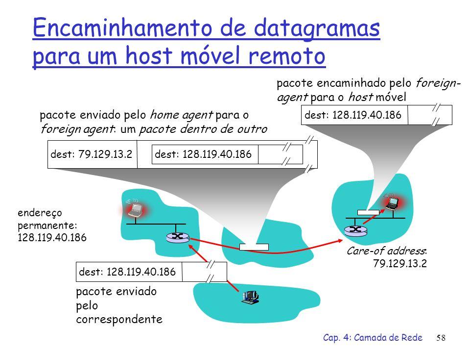 Cap. 4: Camada de Rede58 Encaminhamento de datagramas para um host móvel remoto endereço permanente: 128.119.40.186 Care-of address: 79.129.13.2 dest: