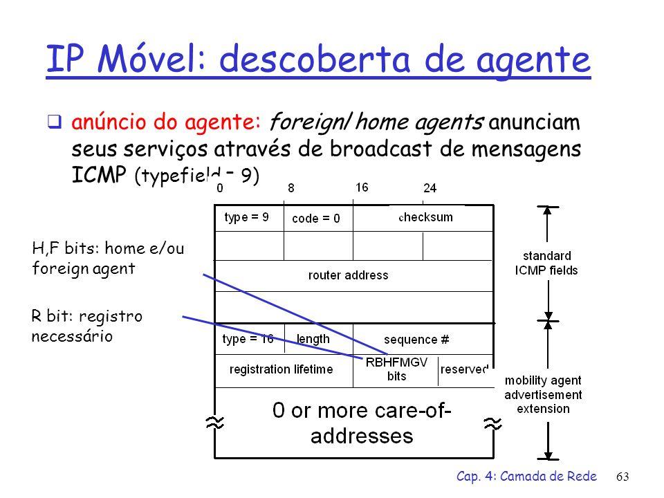 Cap. 4: Camada de Rede63 IP Móvel: descoberta de agente anúncio do agente: foreign/home agents anunciam seus serviços através de broadcast de mensagen