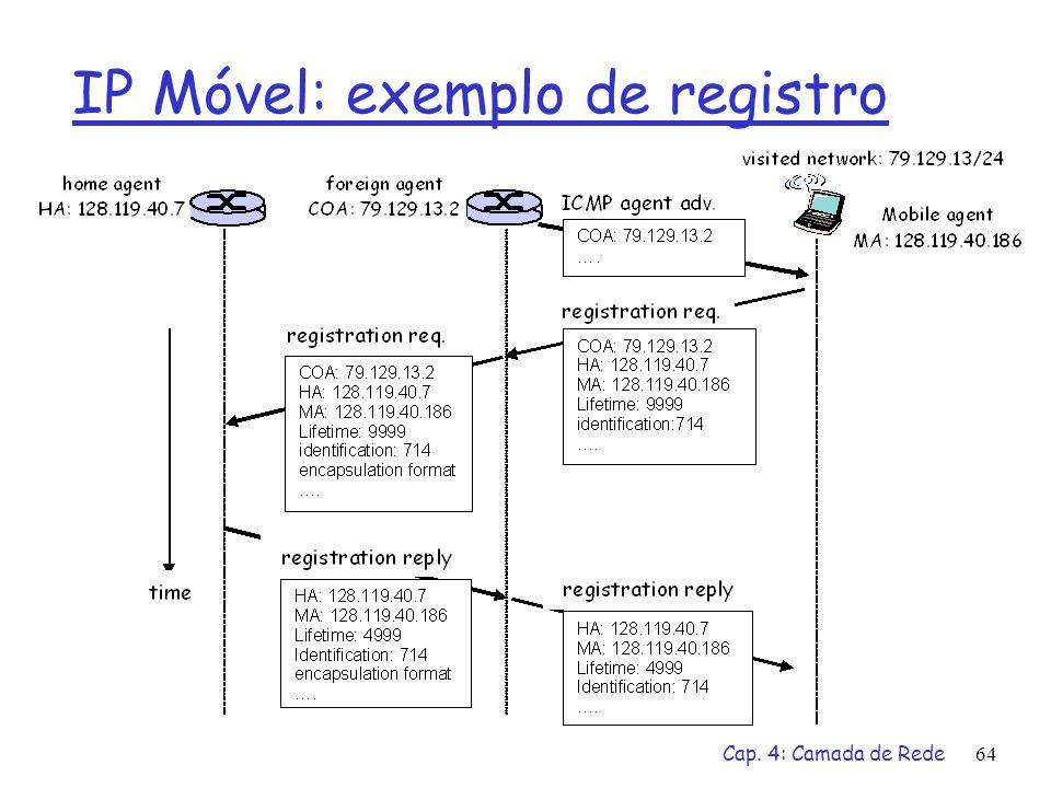 Cap. 4: Camada de Rede64 IP Móvel: exemplo de registro