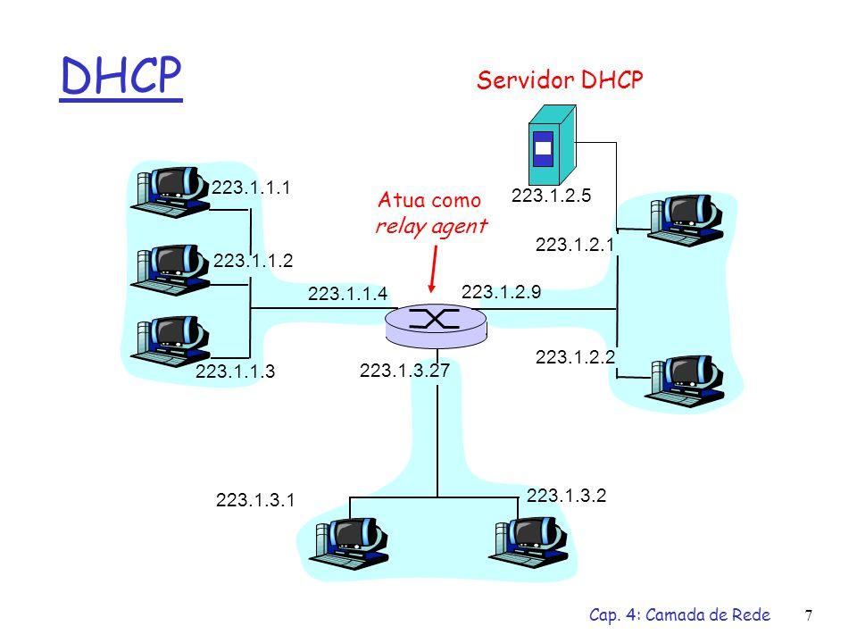 Cap. 4: Camada de Rede7 DHCP 223.1.1.1 223.1.1.2 223.1.1.3 223.1.1.4 223.1.2.9 223.1.2.2 223.1.2.1 223.1.3.2 223.1.3.1 223.1.3.27 Servidor DHCP Atua c