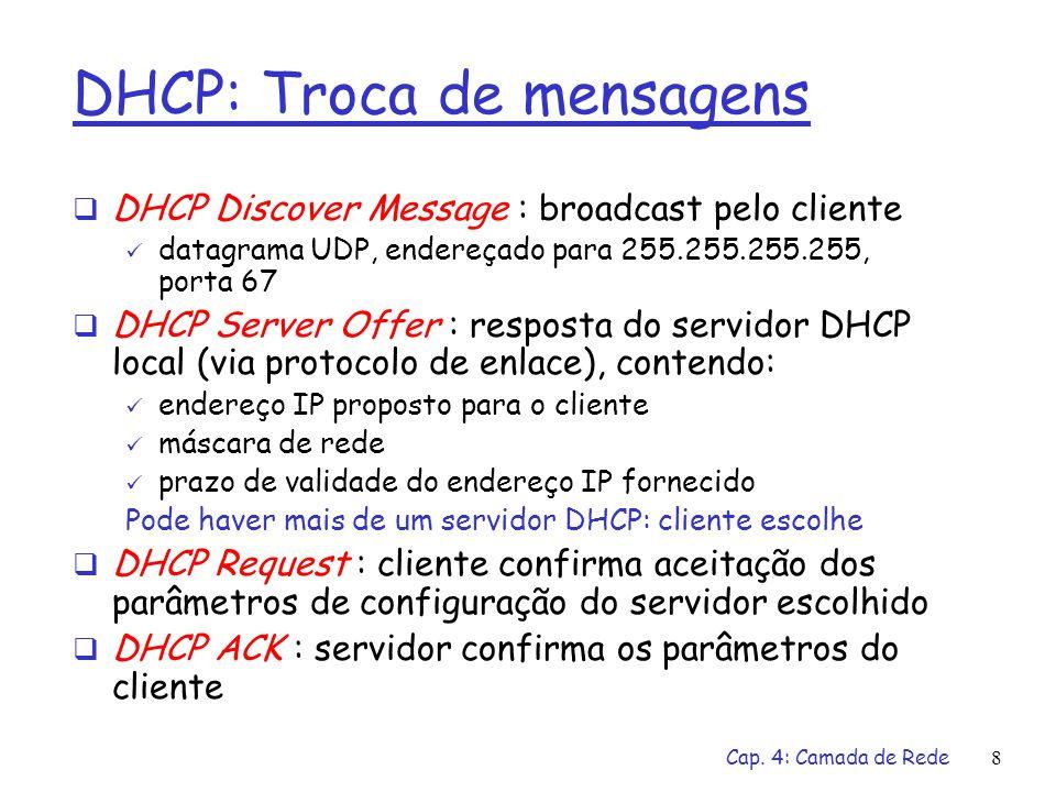 Cap. 4: Camada de Rede8 DHCP: Troca de mensagens DHCP Discover Message : broadcast pelo cliente datagrama UDP, endereçado para 255.255.255.255, porta