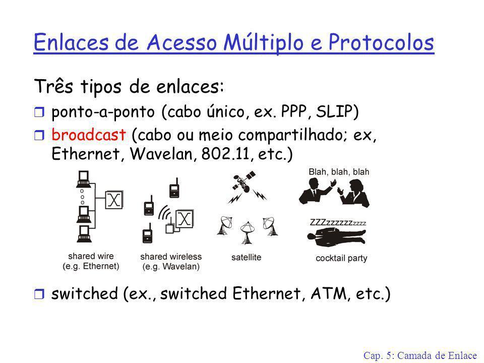 Cap. 5: Camada de Enlace Enlaces de Acesso Múltiplo e Protocolos Três tipos de enlaces: r ponto-a-ponto (cabo único, ex. PPP, SLIP) r broadcast (cabo
