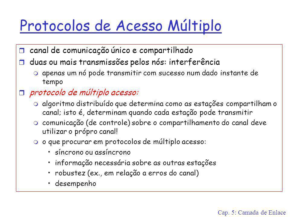 Cap. 5: Camada de Enlace Protocolos de Acesso Múltiplo r canal de comunicação único e compartilhado r duas ou mais transmissões pelos nós: interferênc