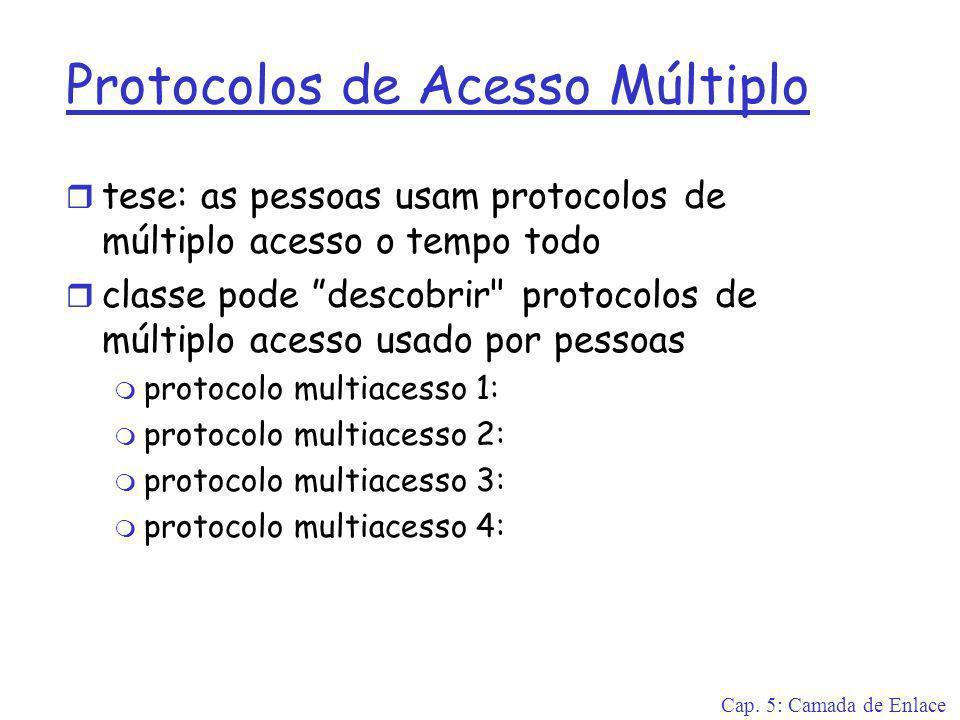 Cap. 5: Camada de Enlace Protocolos de Acesso Múltiplo r tese: as pessoas usam protocolos de múltiplo acesso o tempo todo r classe pode descobrir