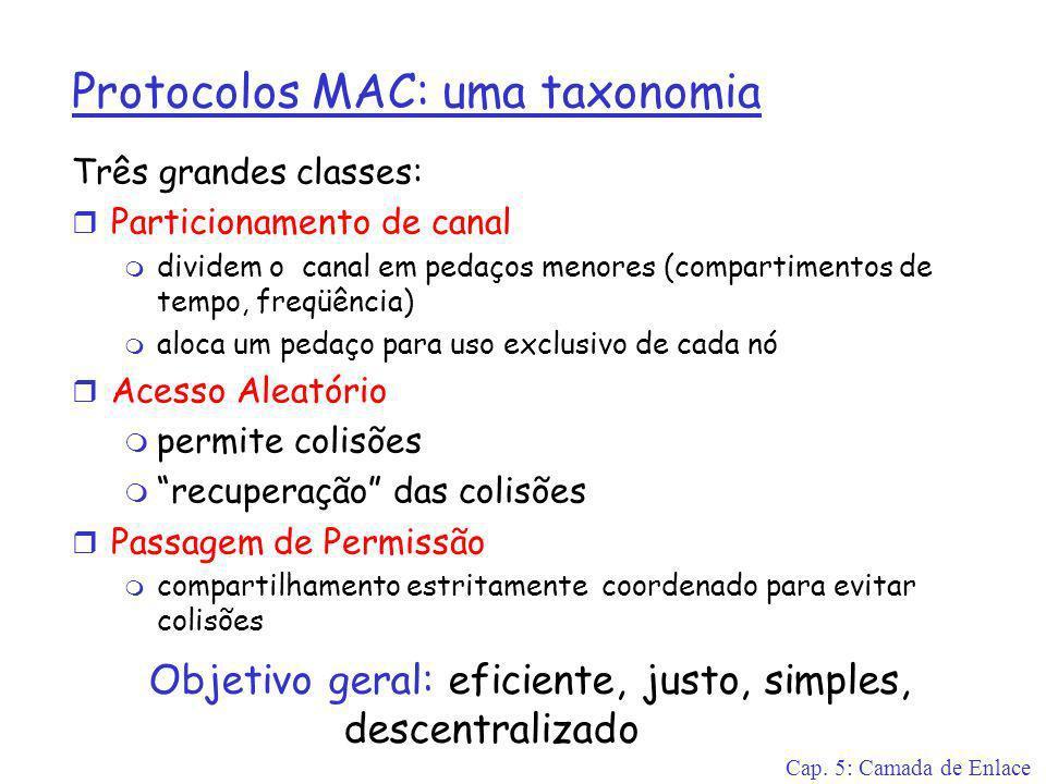 Cap. 5: Camada de Enlace Protocolos MAC: uma taxonomia Três grandes classes: r Particionamento de canal m dividem o canal em pedaços menores (comparti