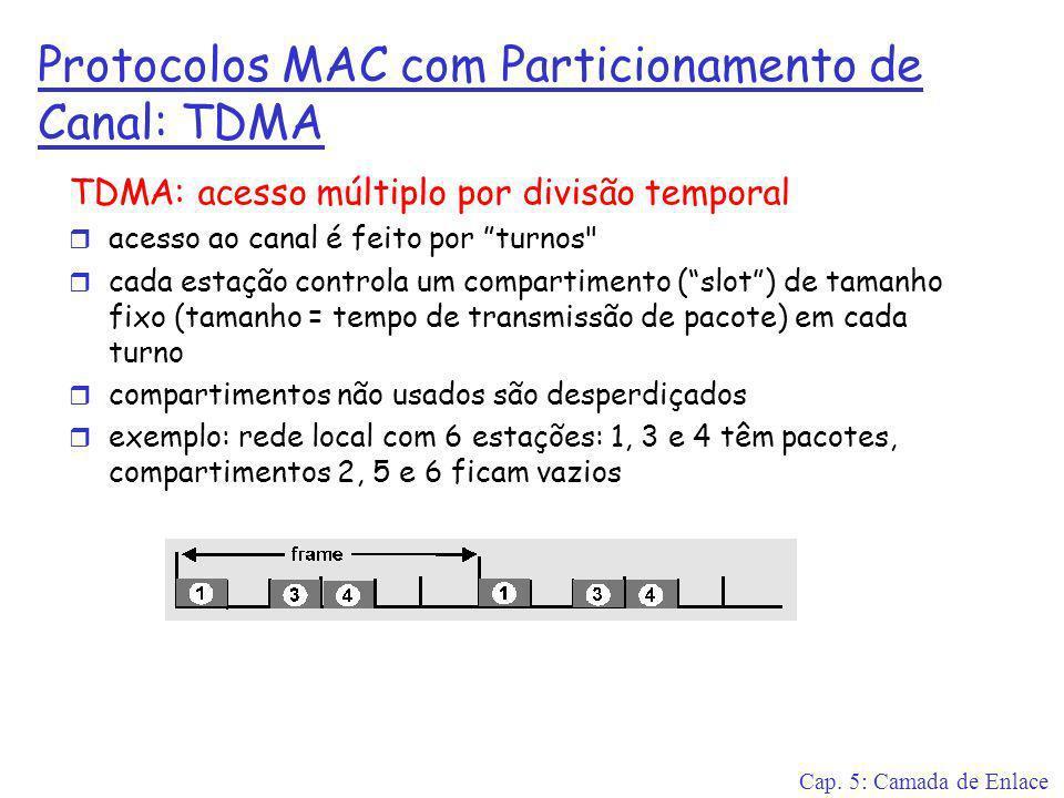 Cap. 5: Camada de Enlace Protocolos MAC com Particionamento de Canal: TDMA TDMA: acesso múltiplo por divisão temporal r acesso ao canal é feito por tu
