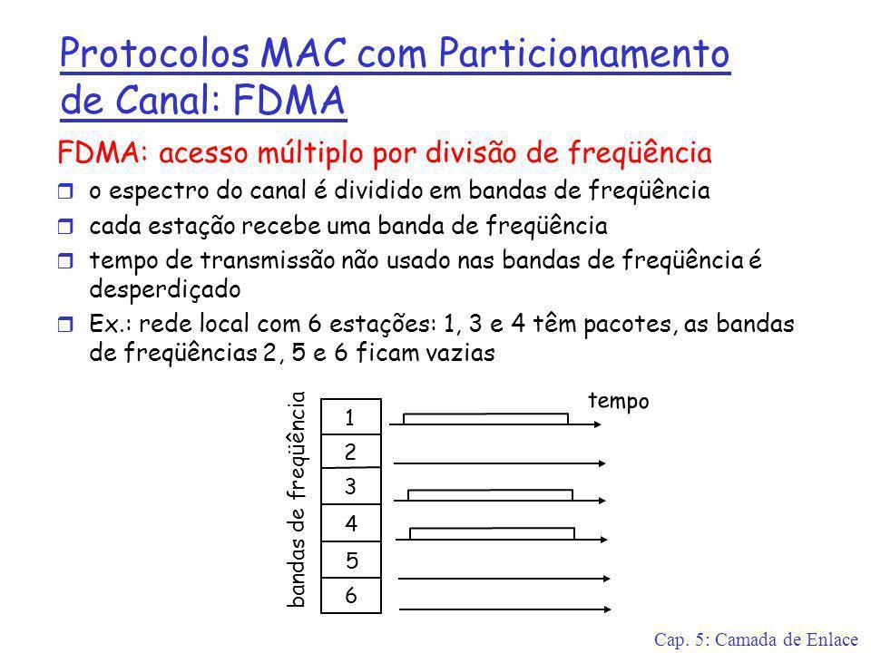 Cap. 5: Camada de Enlace FDMA: acesso múltiplo por divisão de freqüência r o espectro do canal é dividido em bandas de freqüência r cada estação receb
