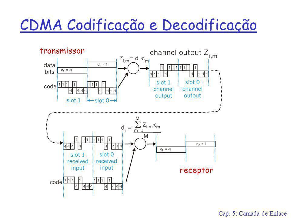 Cap. 5: Camada de Enlace CDMA Codificação e Decodificação transmissor receptor