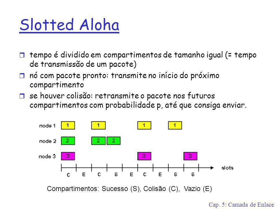 Cap. 5: Camada de Enlace Slotted Aloha r tempo é dividido em compartimentos de tamanho igual (= tempo de transmissão de um pacote) r nó com pacote pro