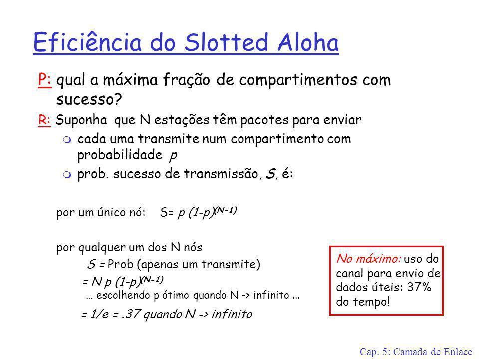 Cap. 5: Camada de Enlace Eficiência do Slotted Aloha P: qual a máxima fração de compartimentos com sucesso? R: Suponha que N estações têm pacotes para