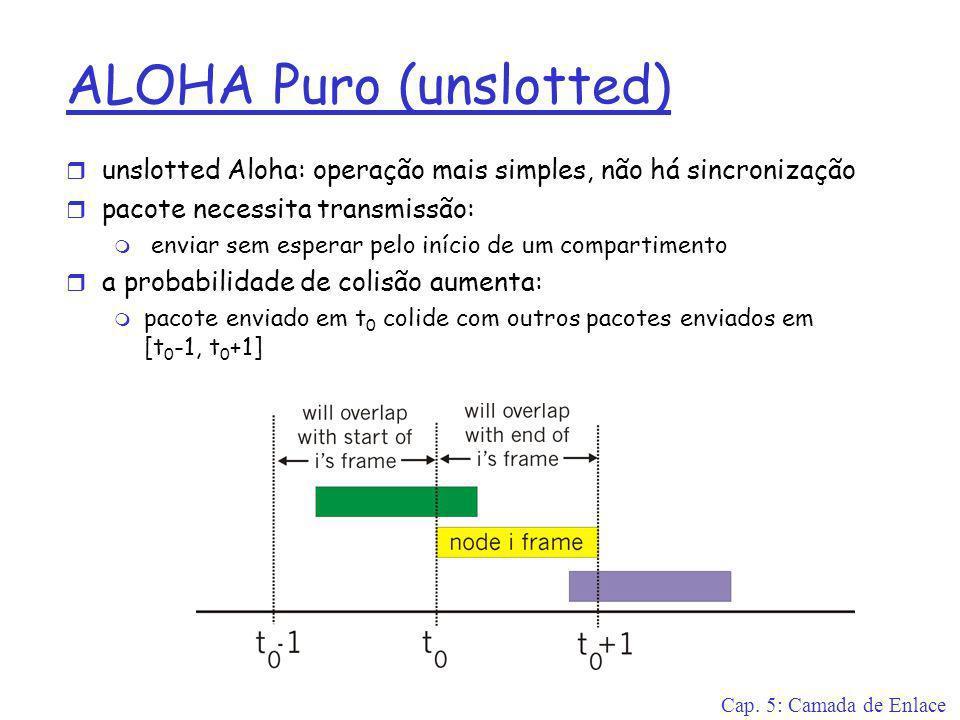 Cap. 5: Camada de Enlace ALOHA Puro (unslotted) r unslotted Aloha: operação mais simples, não há sincronização r pacote necessita transmissão: m envia