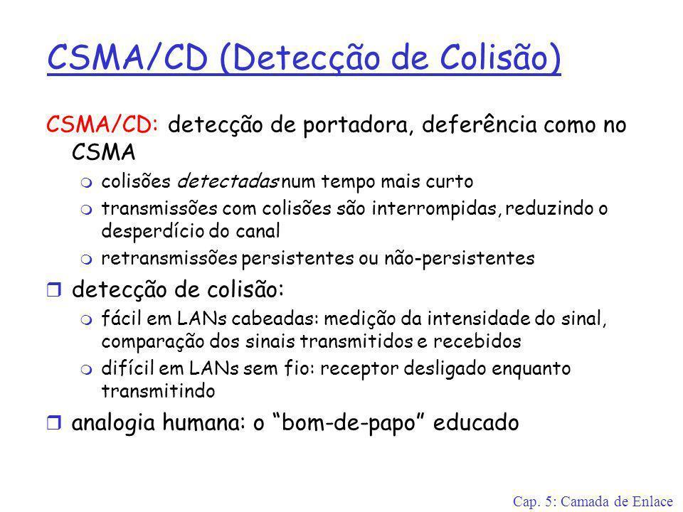 Cap. 5: Camada de Enlace CSMA/CD (Detecção de Colisão) CSMA/CD: detecção de portadora, deferência como no CSMA m colisões detectadas num tempo mais cu