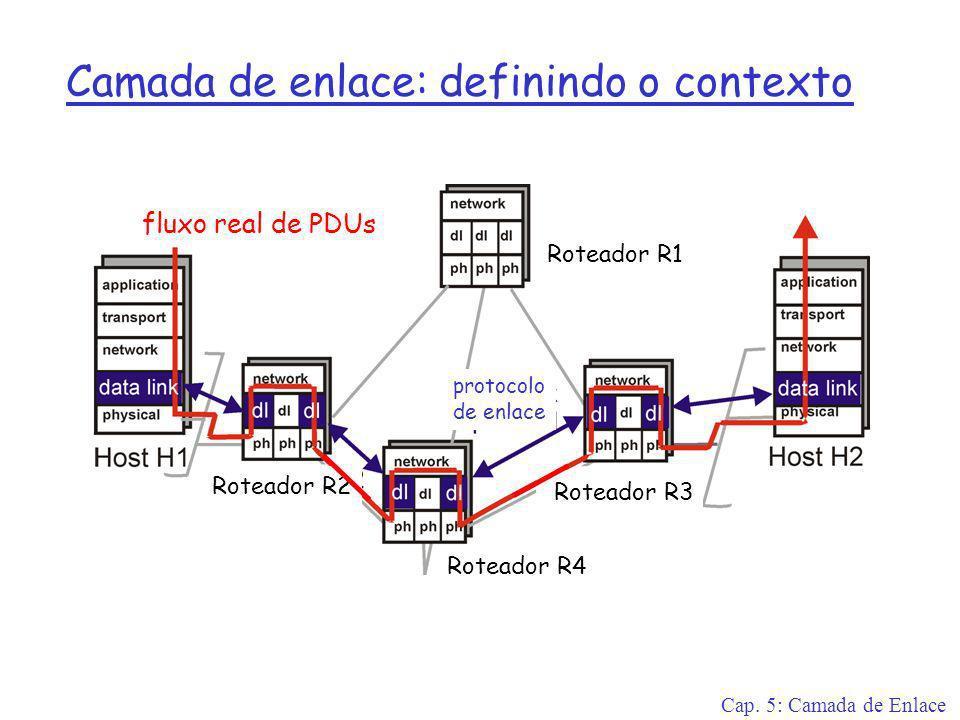 Cap. 5: Camada de Enlace Camada de enlace: definindo o contexto fluxo real de PDUs Roteador R1 Roteador R4 Roteador R3 Roteador R2 protocolo de enlace