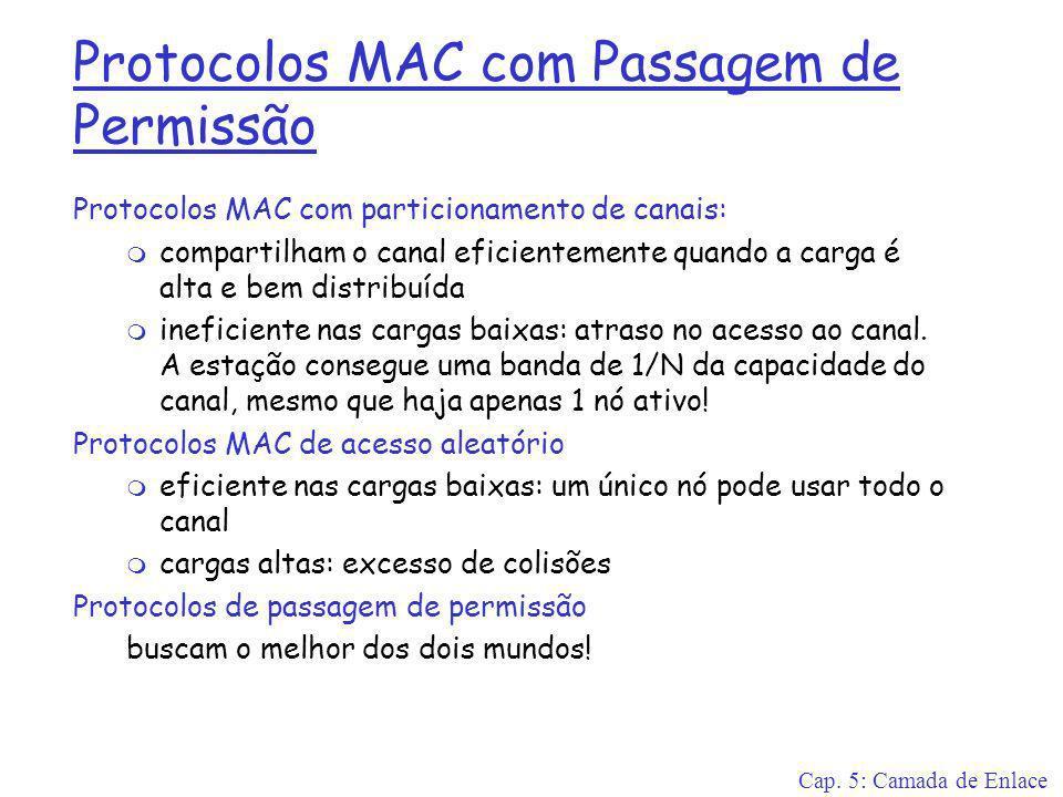 Cap. 5: Camada de Enlace Protocolos MAC com Passagem de Permissão Protocolos MAC com particionamento de canais: m compartilham o canal eficientemente