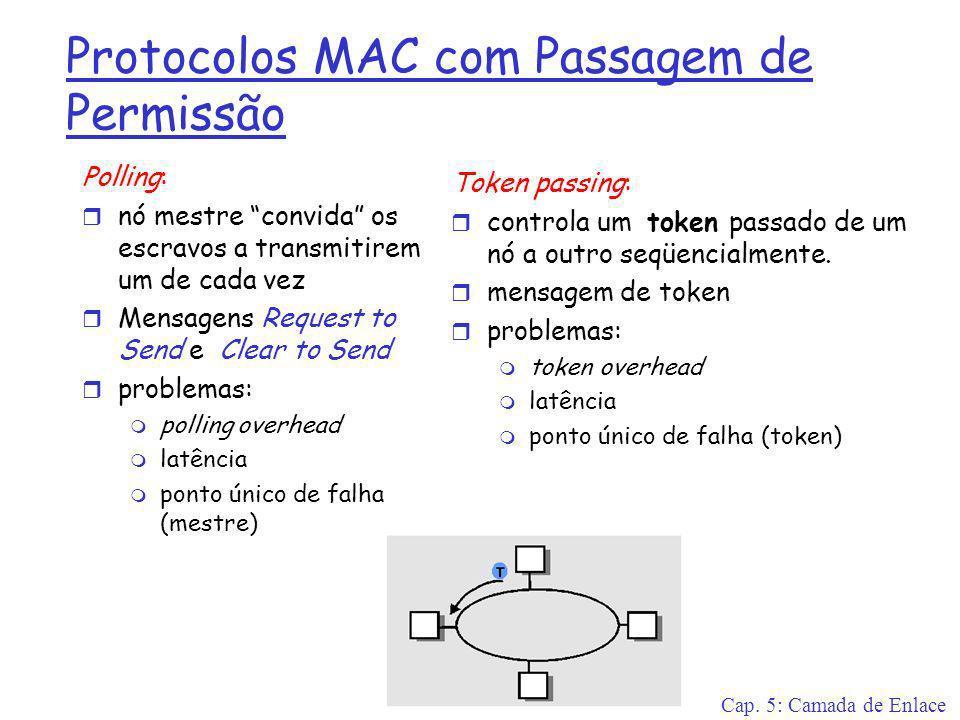 Cap. 5: Camada de Enlace Protocolos MAC com Passagem de Permissão Polling: r nó mestre convida os escravos a transmitirem um de cada vez r Mensagens R