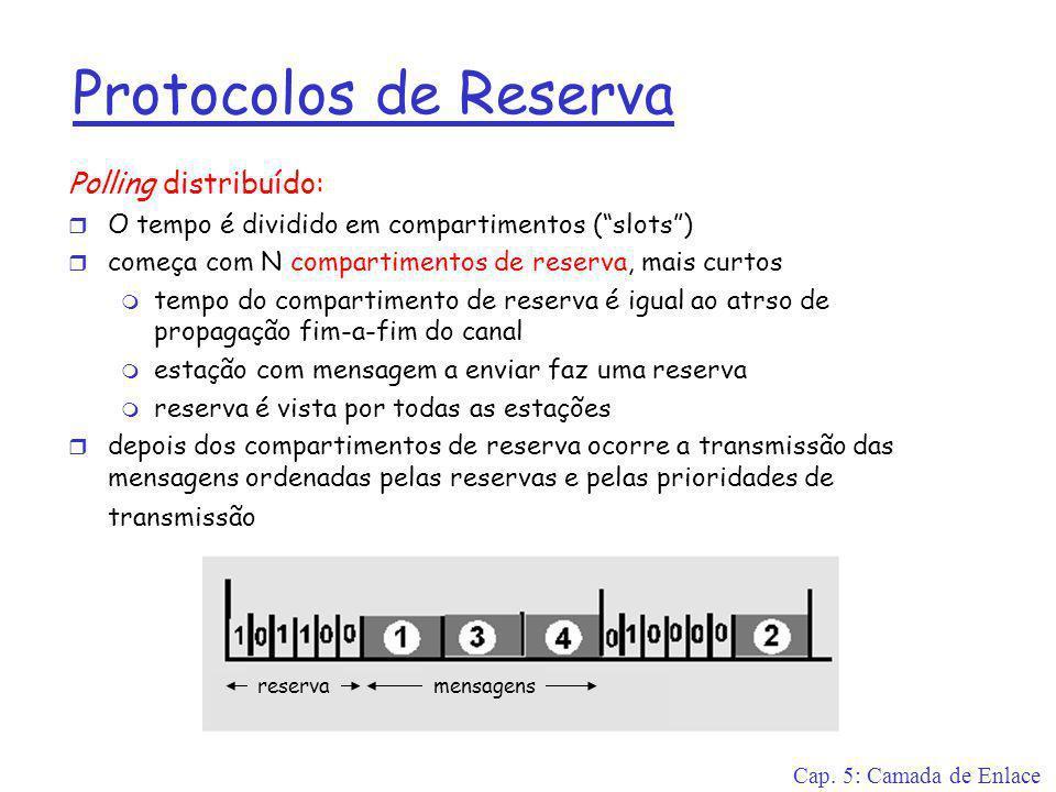 Cap. 5: Camada de Enlace Protocolos de Reserva Polling distribuído: r O tempo é dividido em compartimentos (slots) r começa com N compartimentos de re