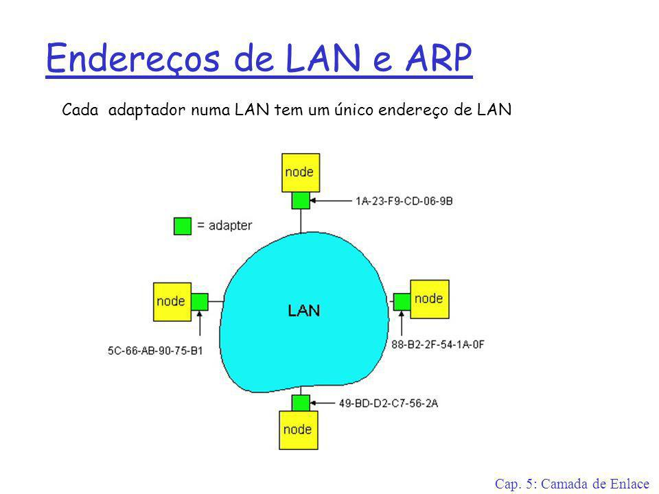 Cap. 5: Camada de Enlace Endereços de LAN e ARP Cada adaptador numa LAN tem um único endereço de LAN