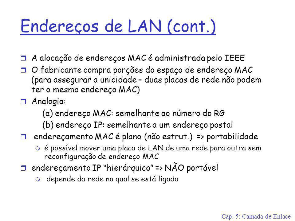 Cap. 5: Camada de Enlace Endereços de LAN (cont.) r A alocação de endereços MAC é administrada pelo IEEE r O fabricante compra porções do espaço de en