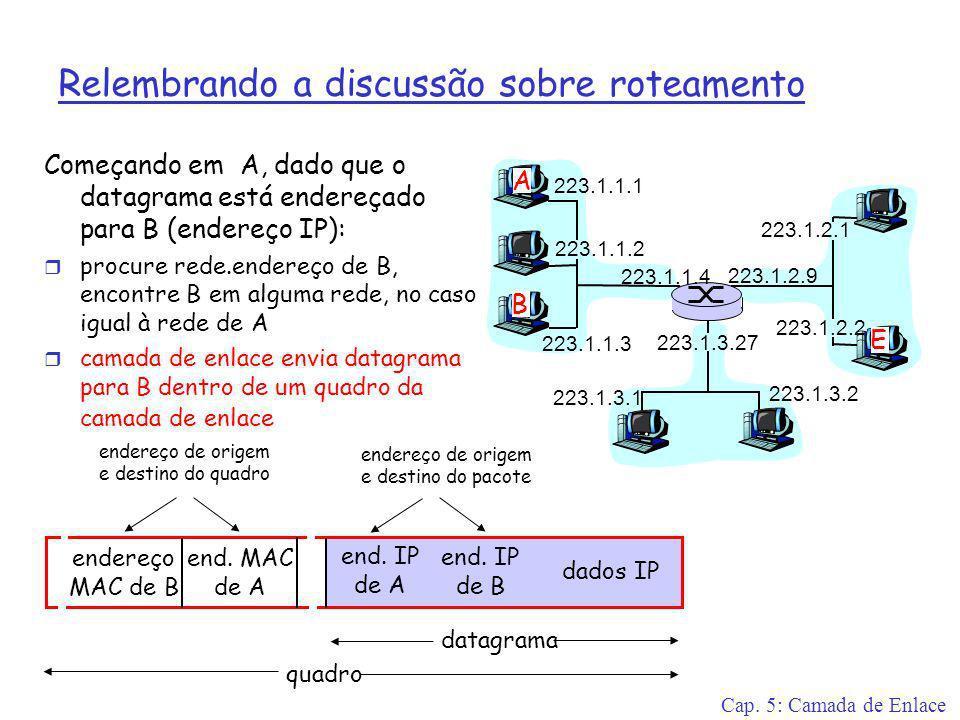 Cap. 5: Camada de Enlace Relembrando a discussão sobre roteamento 223.1.1.1 223.1.1.2 223.1.1.3 223.1.1.4 223.1.2.9 223.1.2.2 223.1.2.1 223.1.3.2 223.