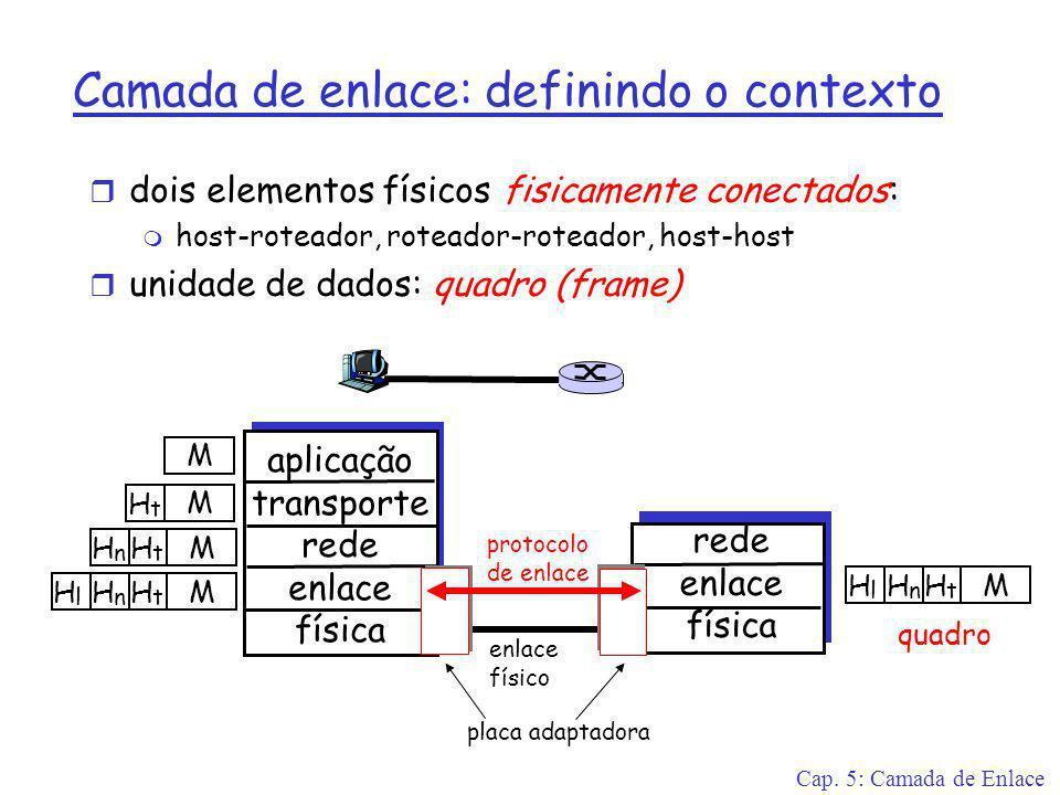 Cap. 5: Camada de Enlace r dois elementos físicos fisicamente conectados: m host-roteador, roteador-roteador, host-host r unidade de dados: quadro (fr