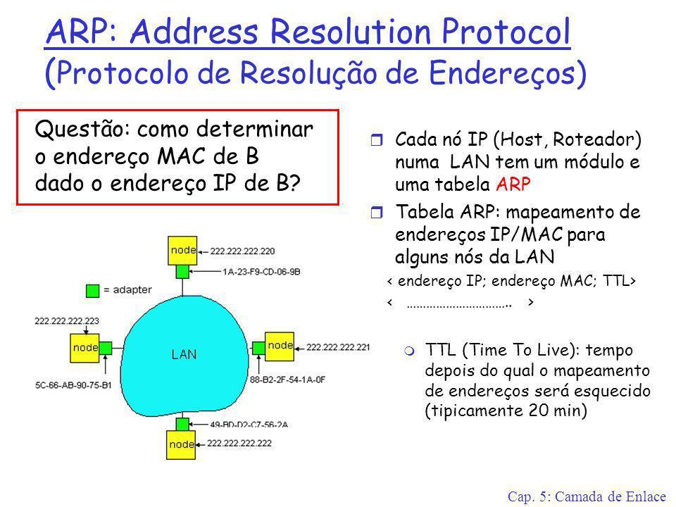 Cap. 5: Camada de Enlace ARP: Address Resolution Protocol ( Protocolo de Resolução de Endereços) r Cada nó IP (Host, Roteador) numa LAN tem um módulo