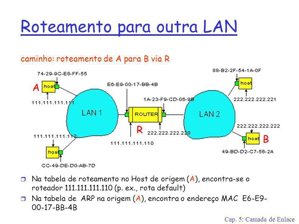 Cap. 5: Camada de Enlace Roteamento para outra LAN caminho: roteamento de A para B via R r Na tabela de roteamento no Host de origem (A), encontra-se