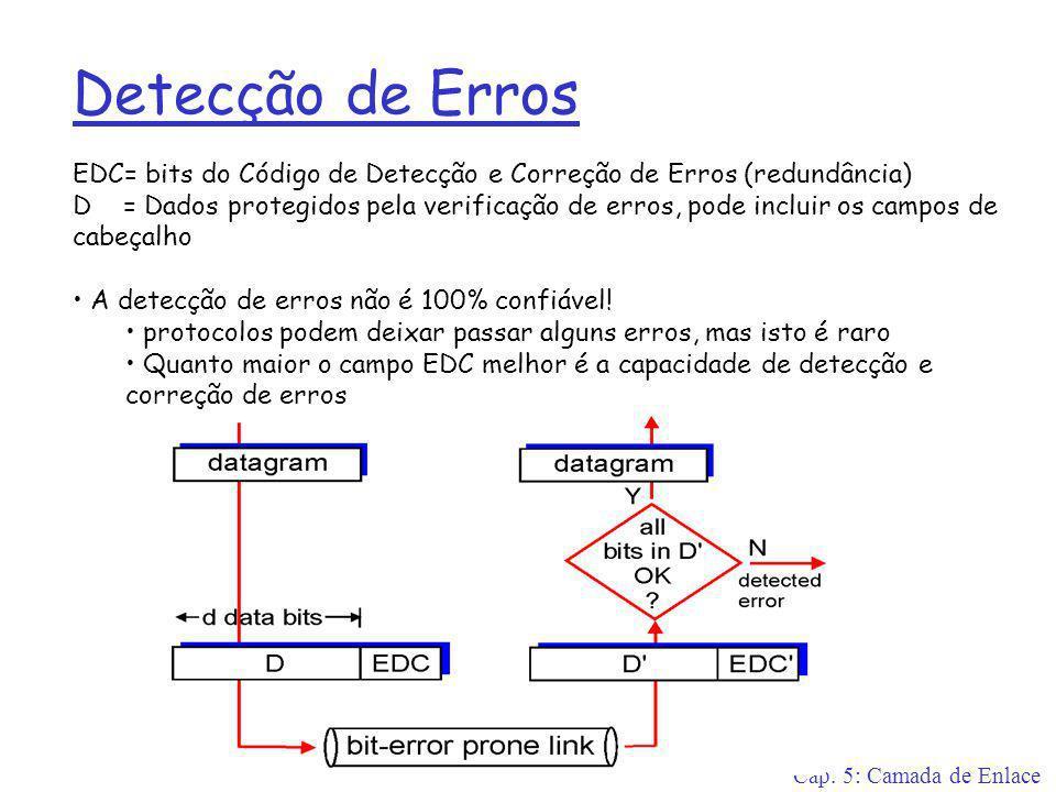 Cap. 5: Camada de Enlace Detecção de Erros EDC= bits do Código de Detecção e Correção de Erros (redundância) D = Dados protegidos pela verificação de