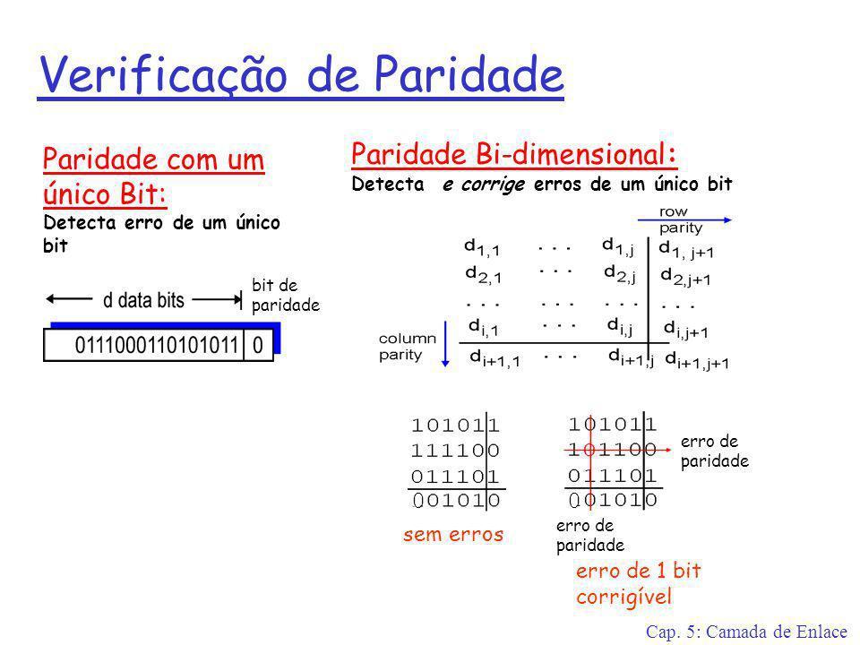 Cap. 5: Camada de Enlace Verificação de Paridade Paridade com um único Bit: Detecta erro de um único bit Paridade Bi-dimensional: Detecta e corrige er