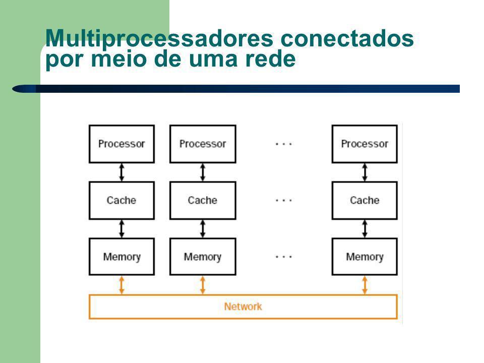 Multiprocessadores conectados por meio de uma rede