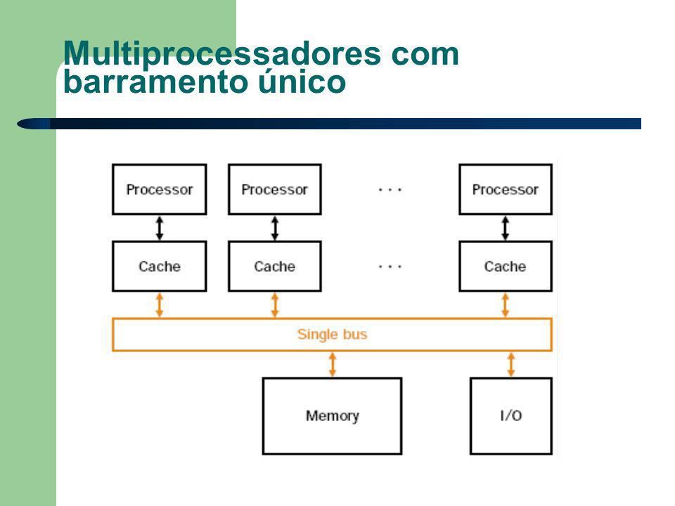 Multiprocessadores com barramento único