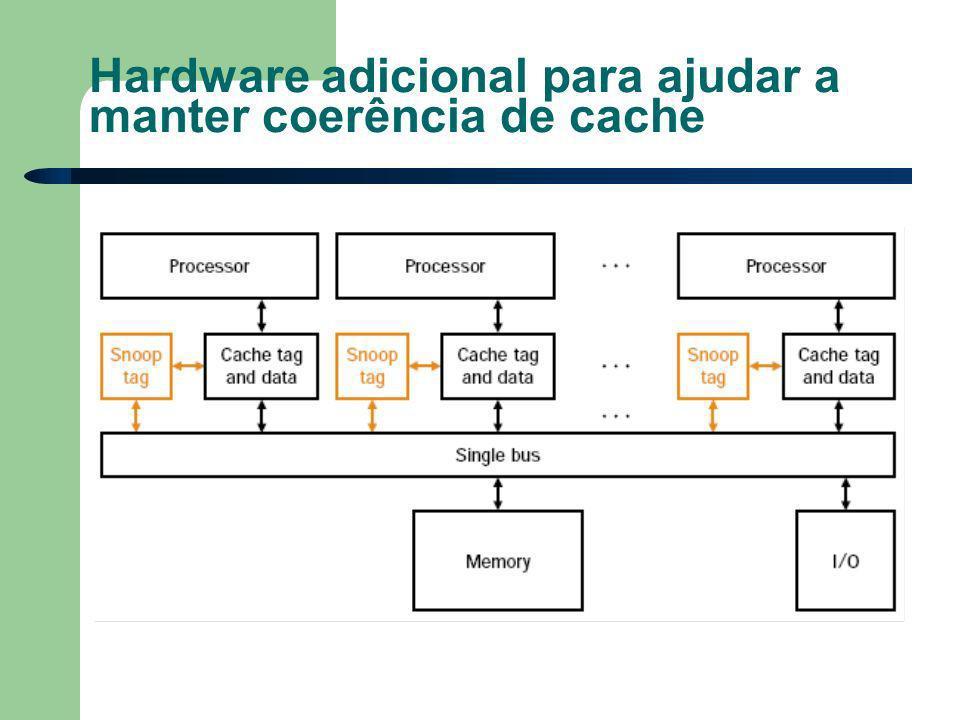 Hardware adicional para ajudar a manter coerência de cache