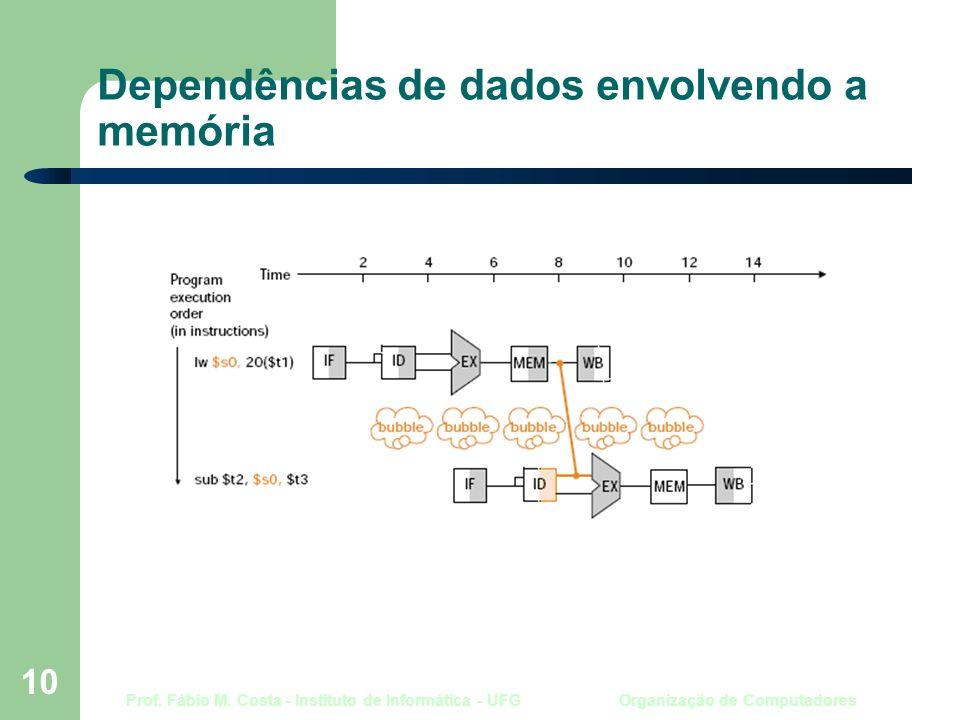 Prof. Fábio M. Costa - Instituto de Informática - UFG Organização de Computadores 10 Dependências de dados envolvendo a memória