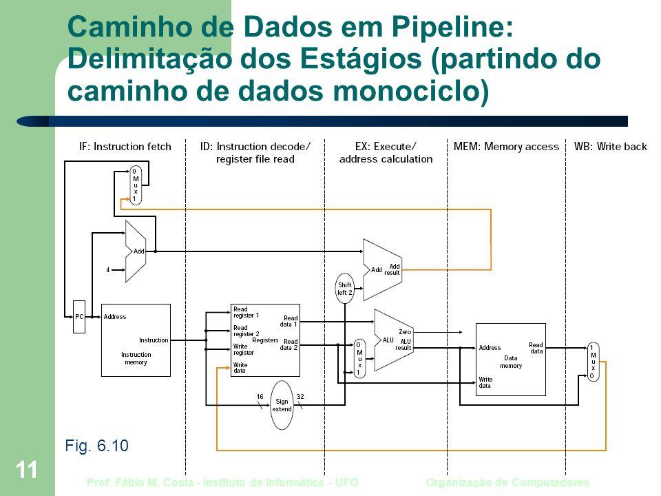 Prof. Fábio M. Costa - Instituto de Informática - UFG Organização de Computadores 11 Caminho de Dados em Pipeline: Delimitação dos Estágios (partindo