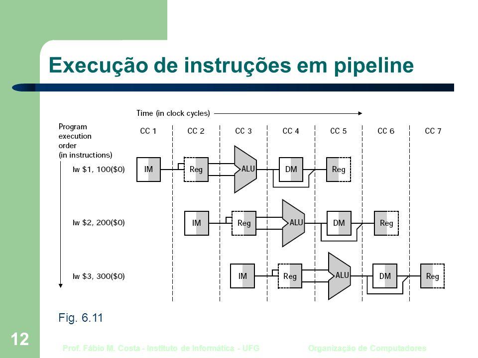 Prof. Fábio M. Costa - Instituto de Informática - UFG Organização de Computadores 12 Execução de instruções em pipeline Fig. 6.11