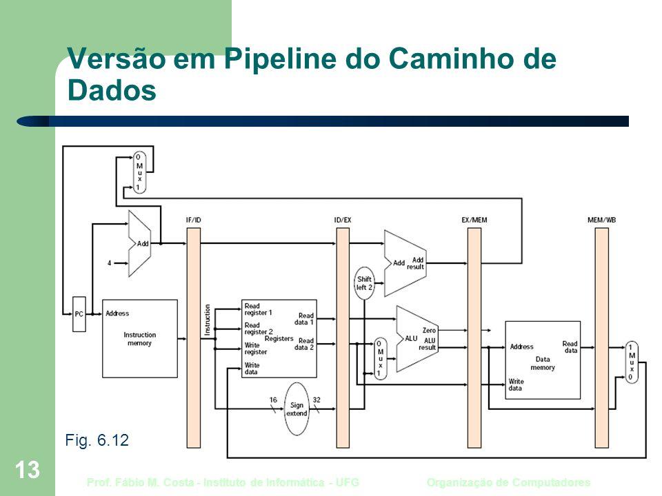 Prof. Fábio M. Costa - Instituto de Informática - UFG Organização de Computadores 13 Versão em Pipeline do Caminho de Dados Fig. 6.12