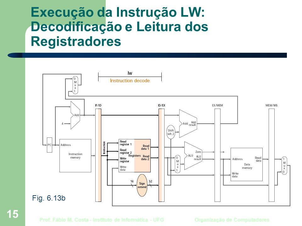 Prof. Fábio M. Costa - Instituto de Informática - UFG Organização de Computadores 15 Execução da Instrução LW: Decodificação e Leitura dos Registrador