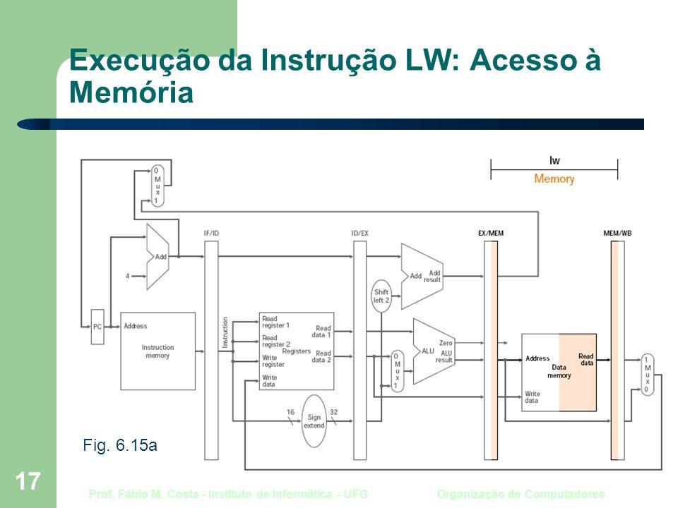 Prof. Fábio M. Costa - Instituto de Informática - UFG Organização de Computadores 17 Execução da Instrução LW: Acesso à Memória Fig. 6.15a