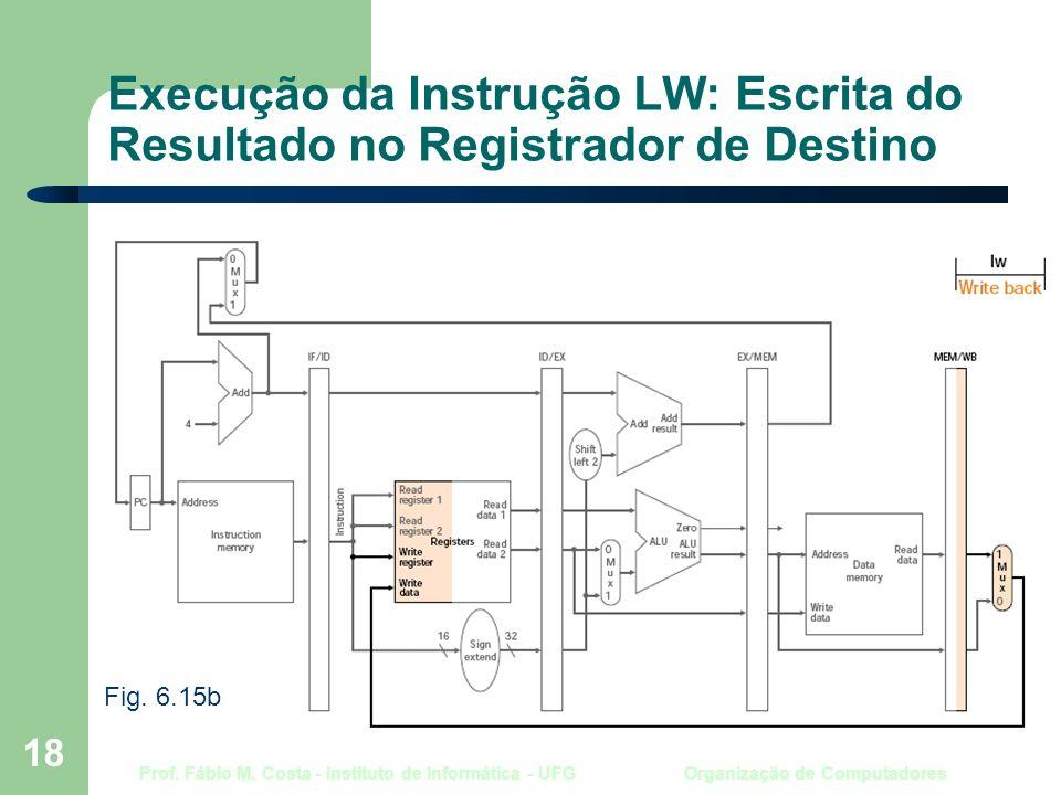 Prof. Fábio M. Costa - Instituto de Informática - UFG Organização de Computadores 18 Execução da Instrução LW: Escrita do Resultado no Registrador de